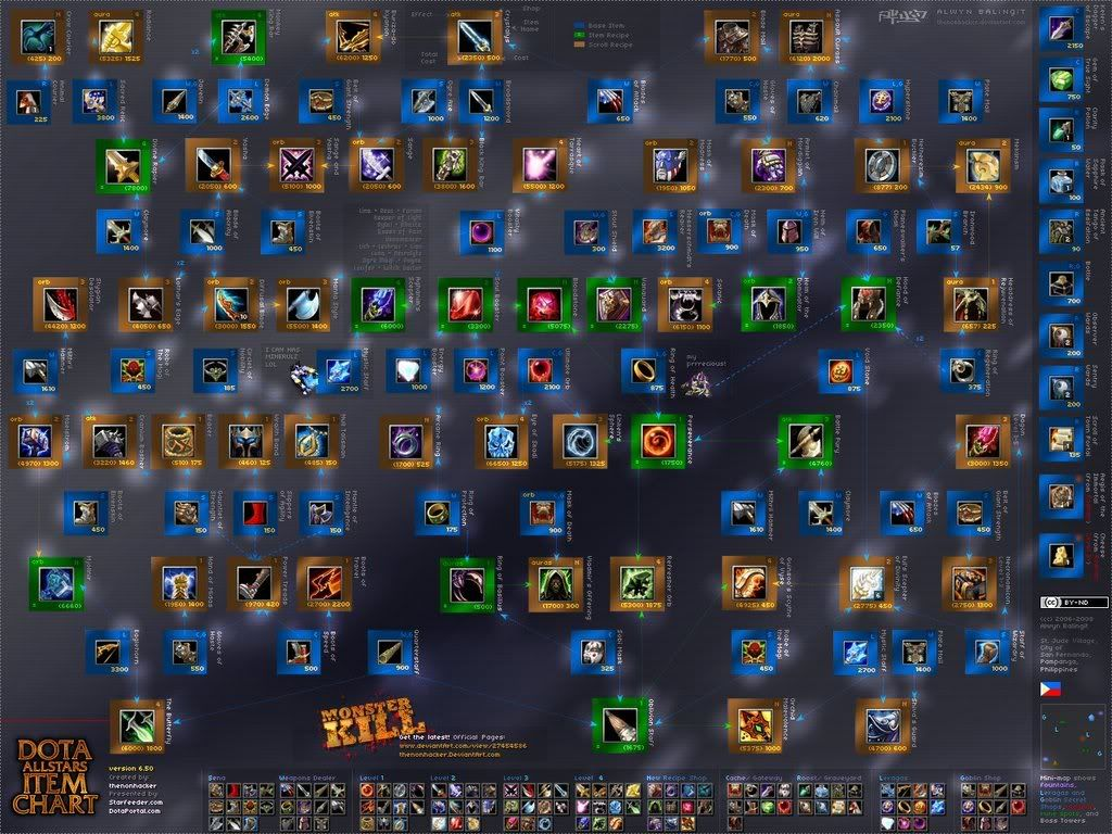 Guild Forum : Game's Code cabal guilds  cheats Dota650