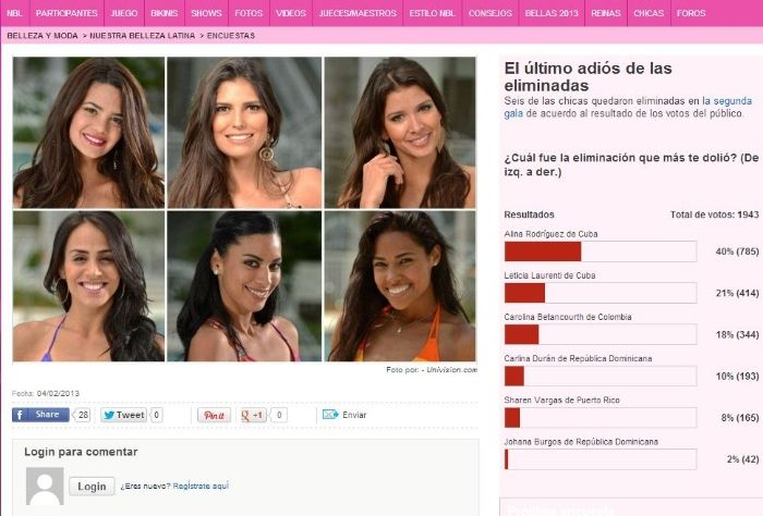 Encuesta de Univision sobre eliminadas en NBL Nbl_zpse6f5b46c