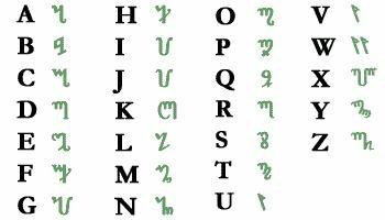El pentagrama de alucard Letras