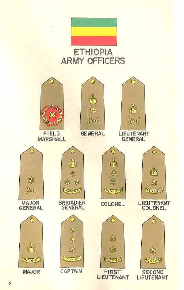 "Ethiopian ""Kagnew"" (Conquerors)  Battalion Page_08"