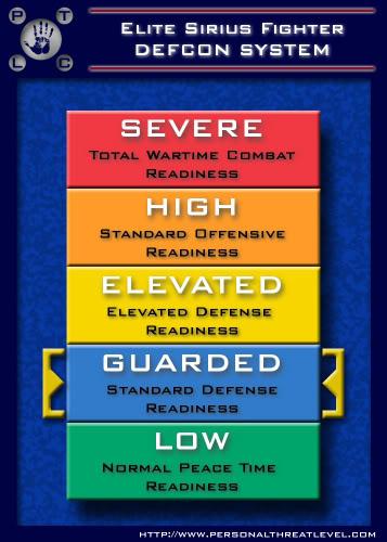 Make ur own Threat level WartimeReadinessGuarded
