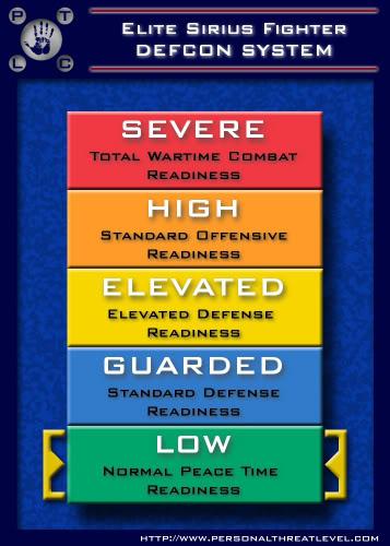 Make ur own Threat level WartimeReadinessLOW