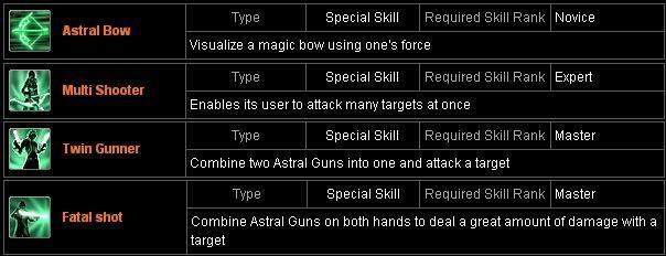 Player VS Player Basics FAspecial