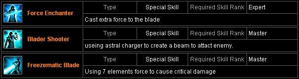 Player VS Player Basics FBspecial