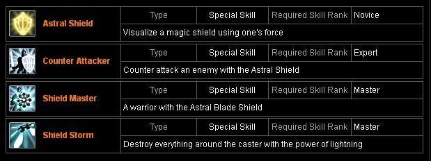Player VS Player Basics FSspecial