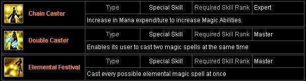 Player VS Player Basics WIZspecial