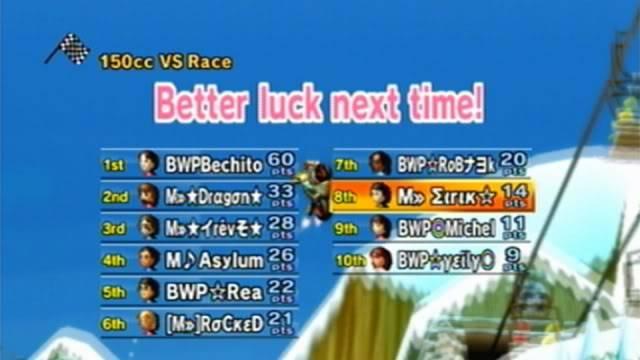 6/7/11 : Meteor 398-334 Best World Players BWPgp3