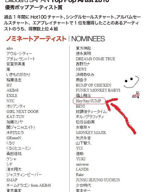 Hey! Say! JUMP nominados a los Billboard JAPAN Music Awards 2010 Cats