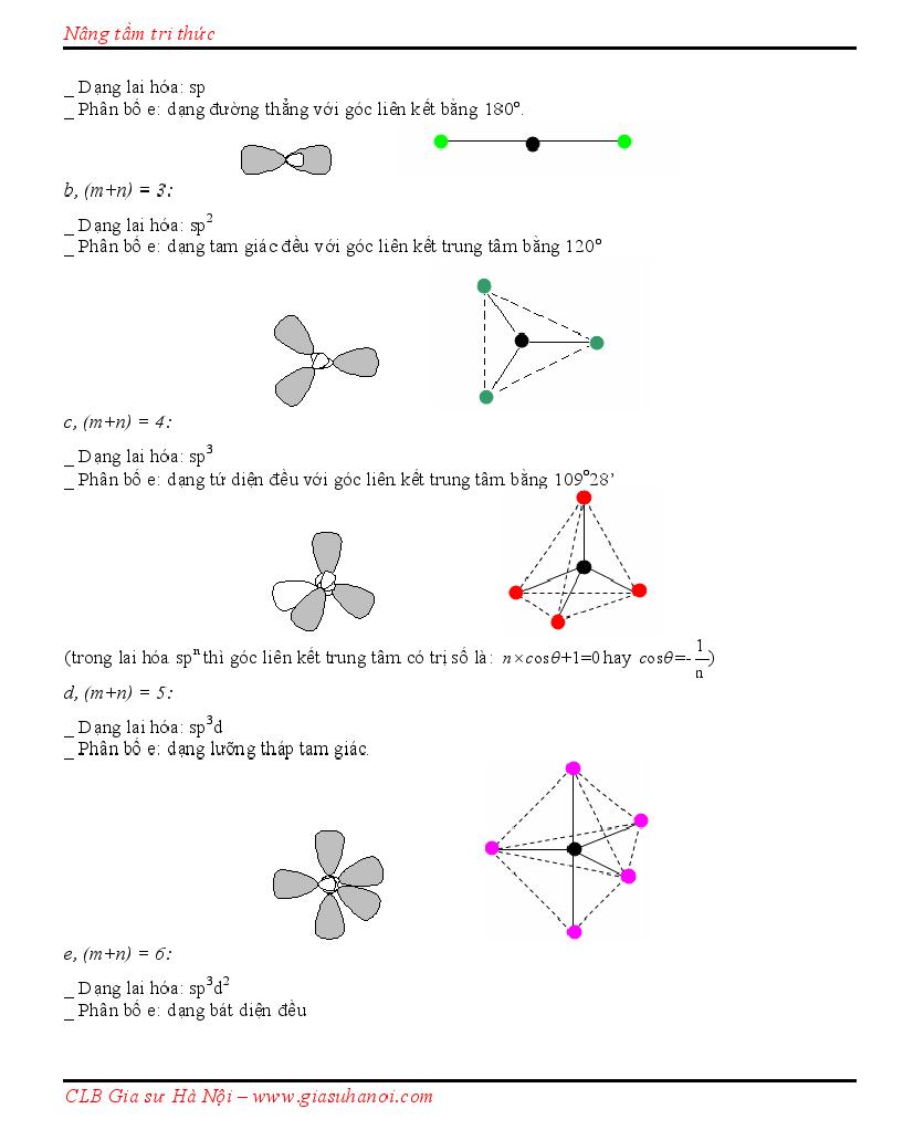 Quy tắc viết công thức Cấu tạo theo Lewis, CTCT + Dạng lai hóa + Hình học phân tử Lewis10006