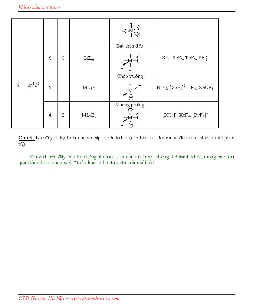 Quy tắc viết công thức Cấu tạo theo Lewis, CTCT + Dạng lai hóa + Hình học phân tử Lewis10009