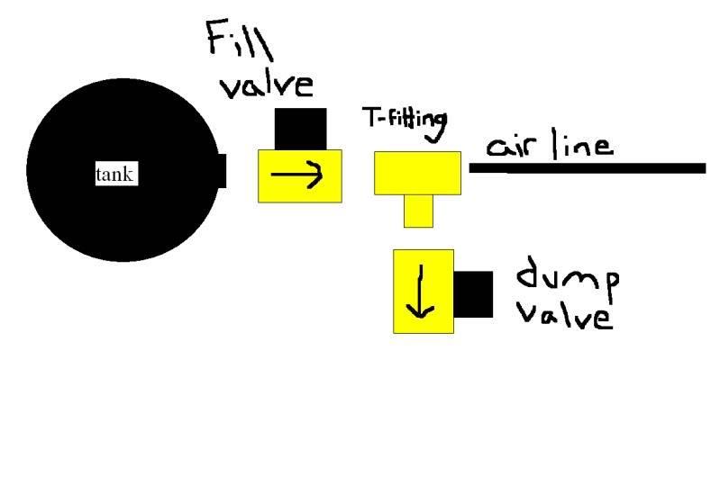 need valve help  Airflow