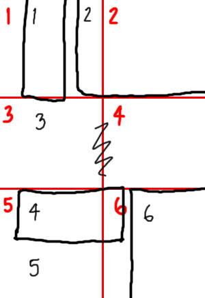 [HOW TO] Story Board สำหรับคอมมิกเรื่องสั้น Ex0