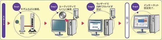 Wifi, box HDD Buffalo các loại BroadStation4-1