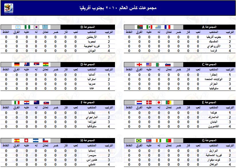 .:: جدول كأس العالم 2010 بجنوب افريقيا :. Groups
