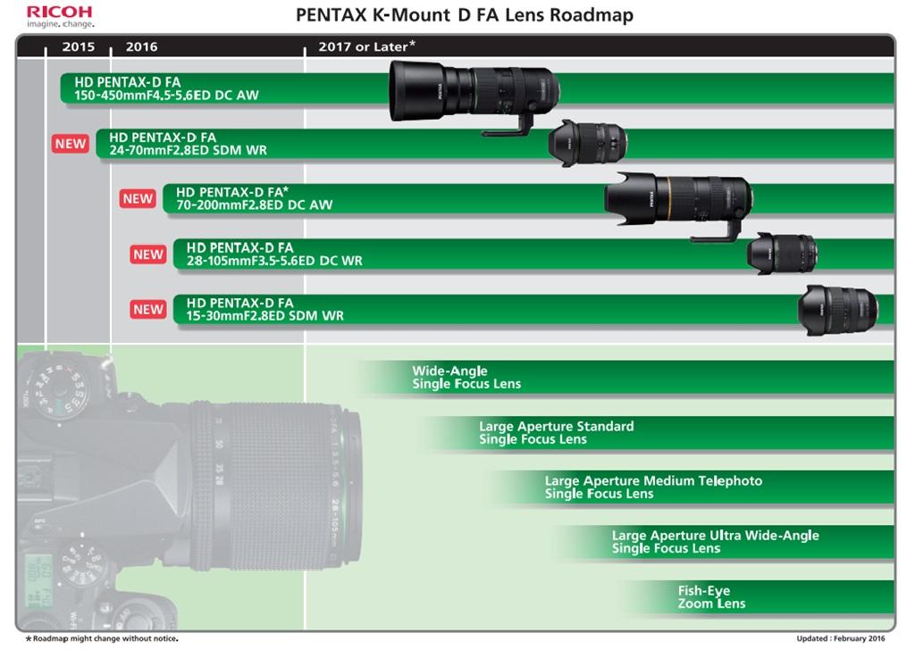 RICOH PENTAX DFA*85mm f1.4  - Page 2 D_FA_Lens_Roadmap_20160217_CP-_DL-1_zpsm5nrxdbd