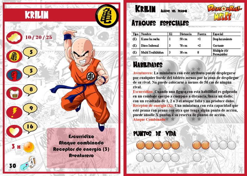 Dragon Ball Melee, juego de miniaturas Prueba