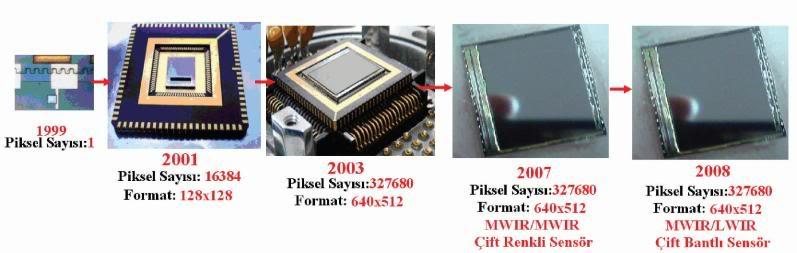 تطويري للميك-35 لمستوى adv.MIG-35 Aselsankzltesidedektr