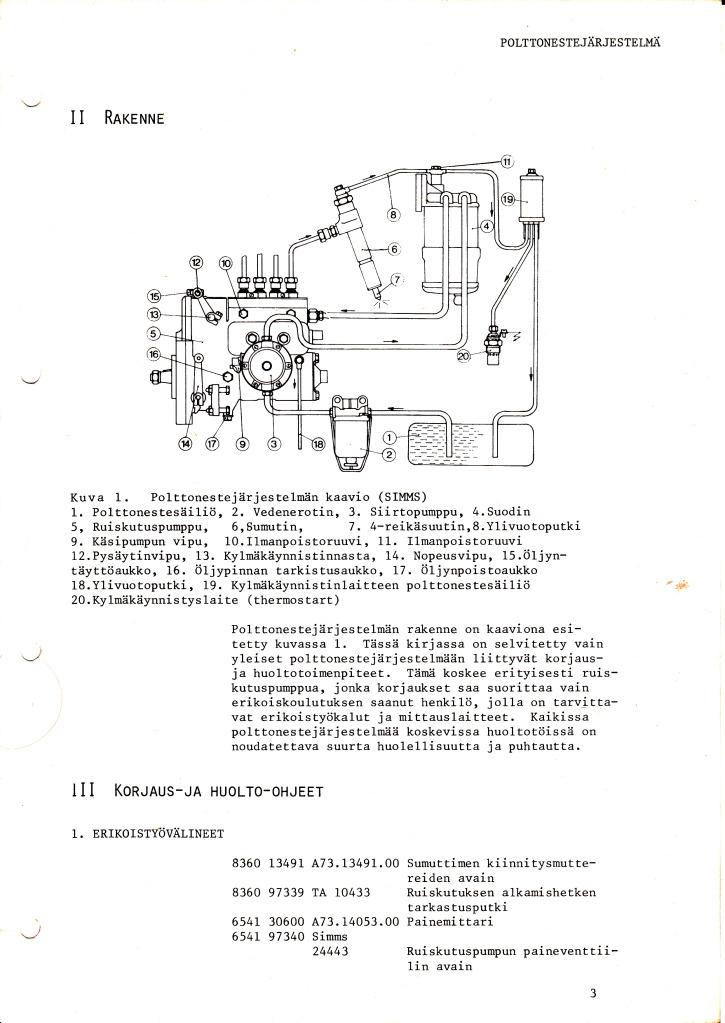 Talvikäyttö ja hehkutulpat 990 Selectamatic 1967 IMG-1