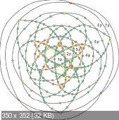 Оплетение бисером к Пасхе 31c85a50a98acea4c35ca66aec2a09c5