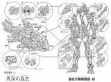 Esquemas de las figuras de Saint Seiya Th_gcl-sc12