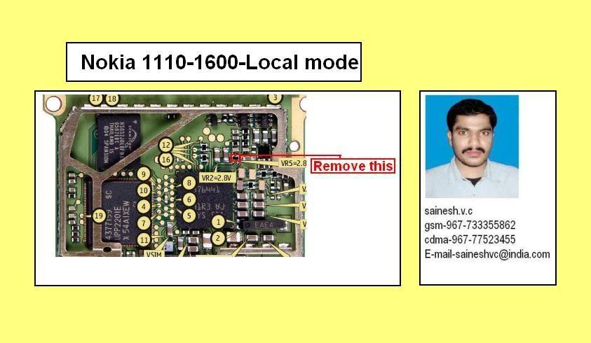 1110,1110i,1600, Sim  Solution Nokia1110-1600-localmode