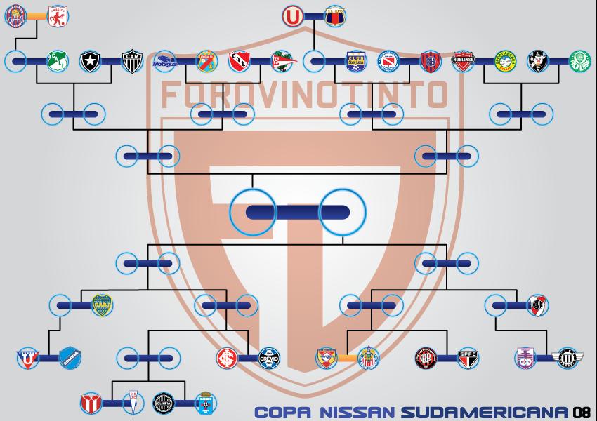 Copa Internacional-  Copa Bridgstone Sudamericana (CBS) 6968d204