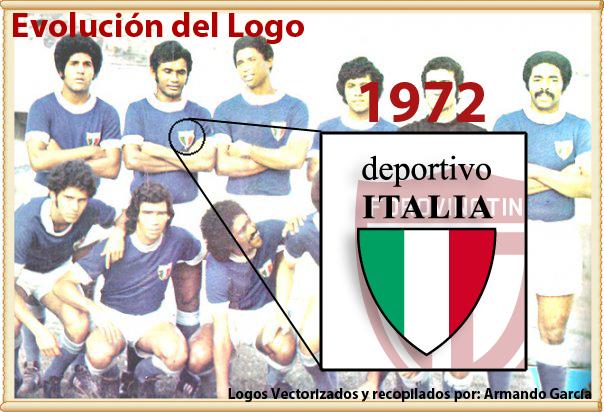 Evolución de Escudos | Deportivo Petare (Dvo. Italia) DIT2