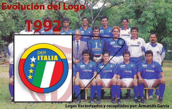 Evolución de Escudos | Deportivo Petare (Dvo. Italia) DIT3