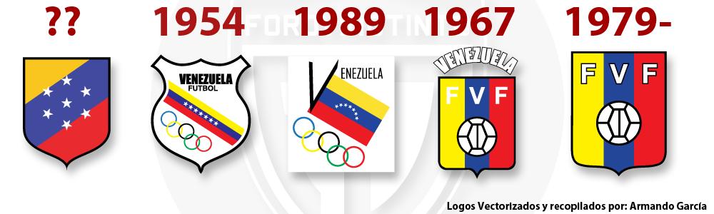Evolución de Escudos | FVF EvolucionFVF