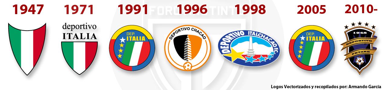 Evolución de Escudos | Deportivo Petare (Dvo. Italia) EvolucionPET