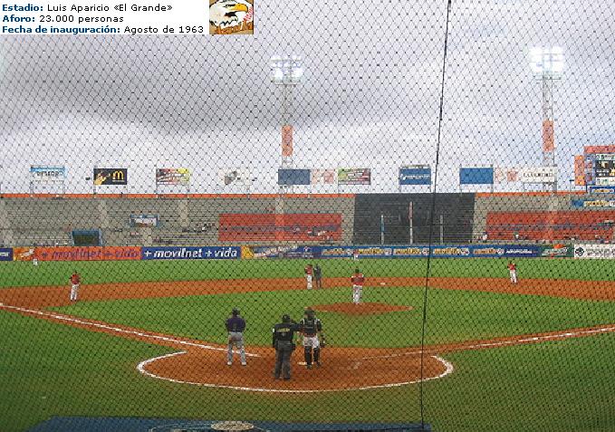 Estructuras Deportivas LuisAparicioElGrande