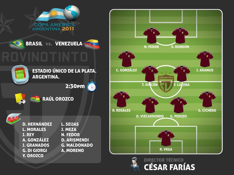 Los 23 Vinotintos a la Copa América Argentina 2011 - Página 2 PreviaBRAVEN