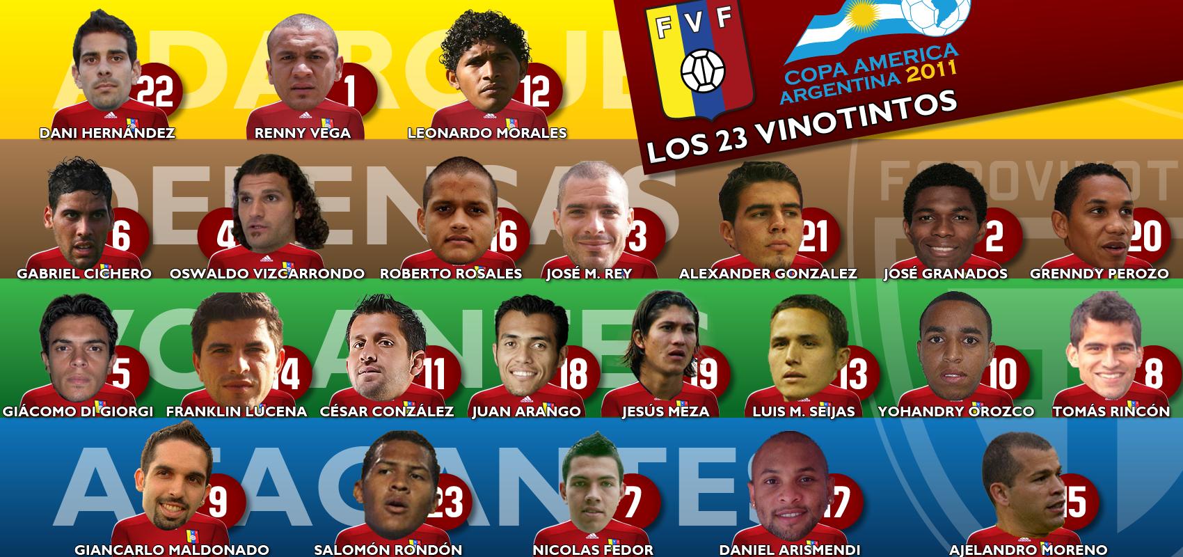Los 23 Vinotintos a la Copa América Argentina 2011 Vinotintos