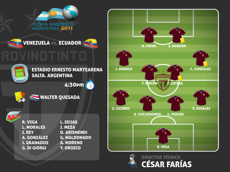 Los 23 Vinotintos a la Copa América Argentina 2011 - Página 2 PreviaVENECU