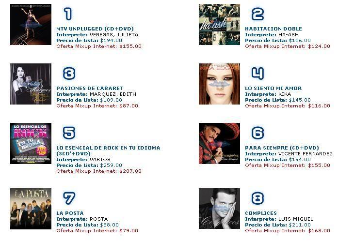 Disco de La posta---> Primeros lugares de ventas..... Topten_mixup