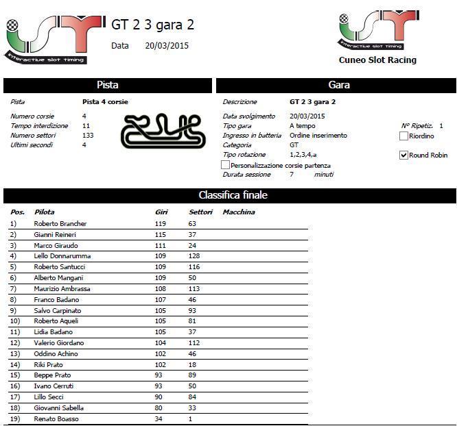 CAMPIONATO GT2 GT3 2015 GARA 2 Clagara2_zps6agmo2py
