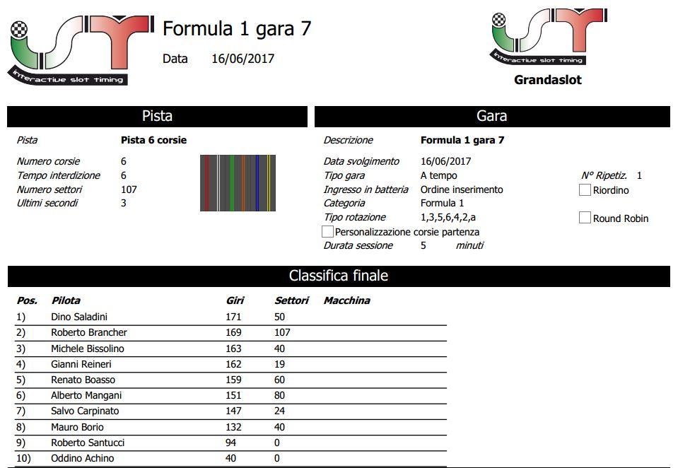 F1 MB 2016/17 RISULTATI GARA 7 Clagara7_zpspqtssmjy