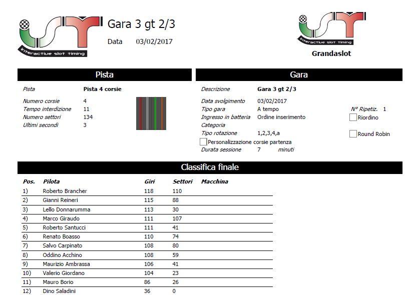 CAMPIONATO GT3 2016-17 RISULTATI GARA 3 Clagara3_zpseinwlbiv