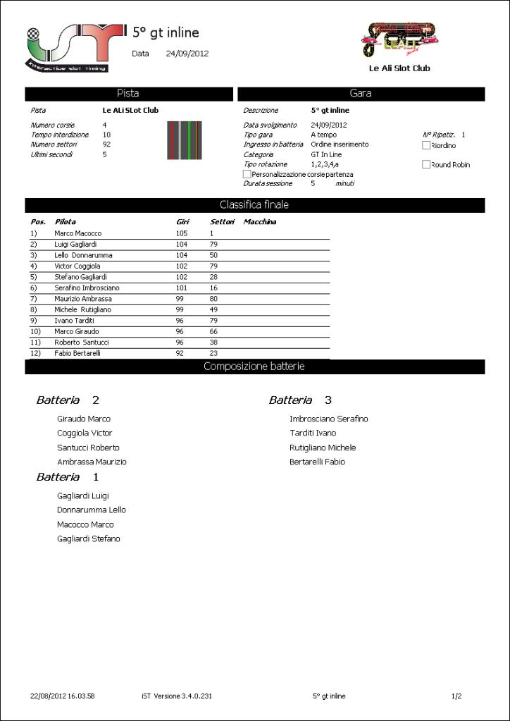CRONACA GARA 5 CAMPIONATO GT INLINE LEALI MSC RptReportGara1-1