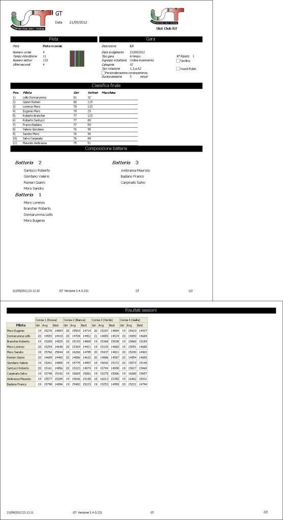 GARA 2 CAMPIONATO GT AW / IN LINE CSR-MSC RptReportGara_zps14f85b2c