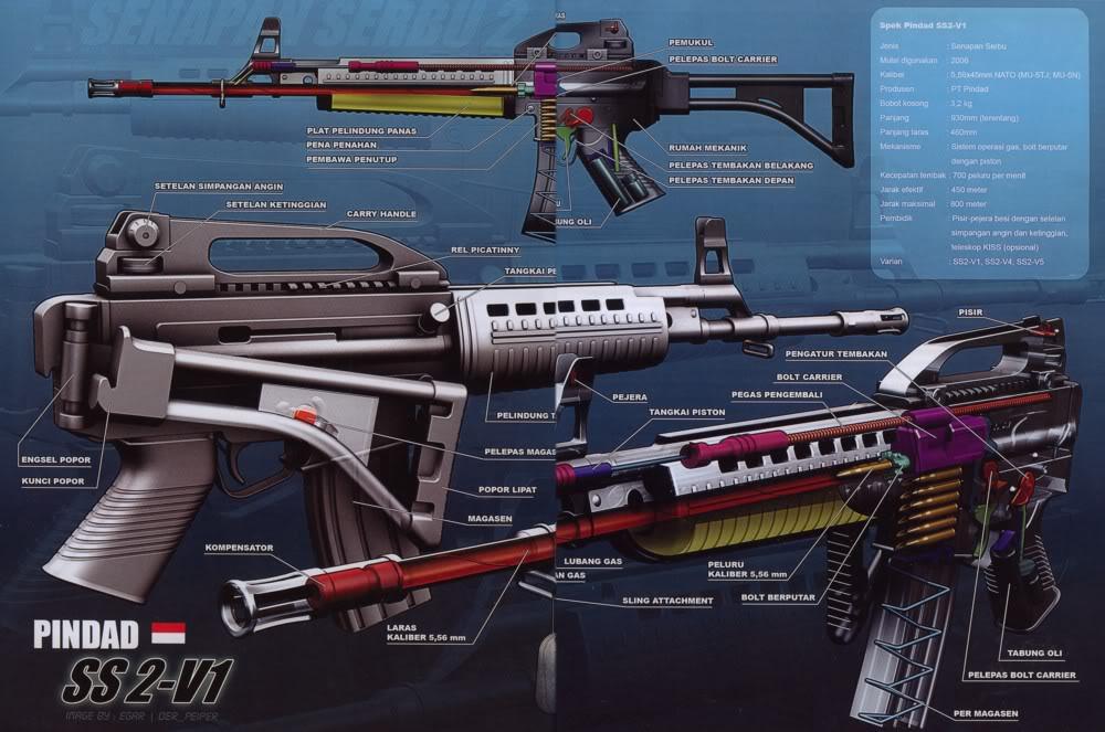 Skema senjata PINDAD (jangan disebar jang) SS2cutaway