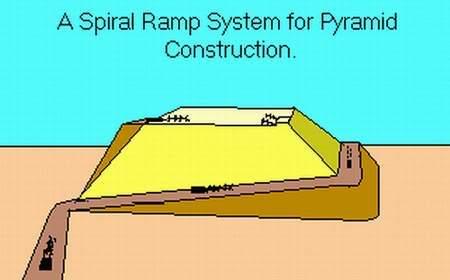 حقيقة الأهرامات: معجزة قرآنية جديدة Pyramids_05