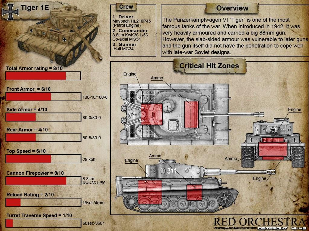 Tank Weak Spots TankDatasheet_Tiger1E
