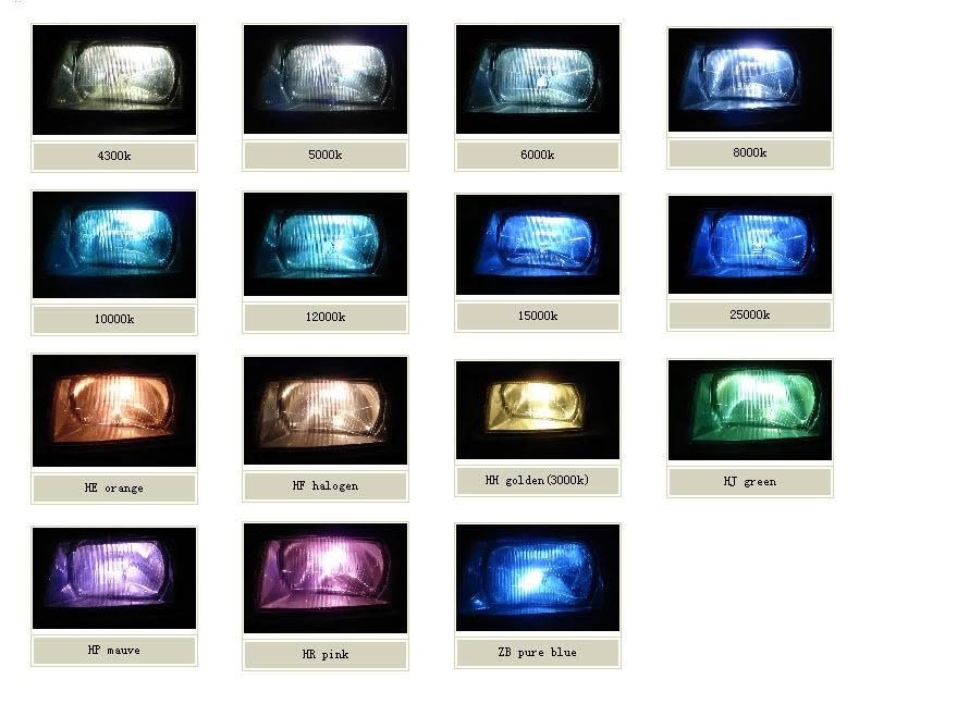 Hid Colors Chart Kopepulsar
