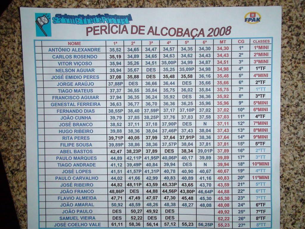 Prova de Alcobaça 2008 DSC00962