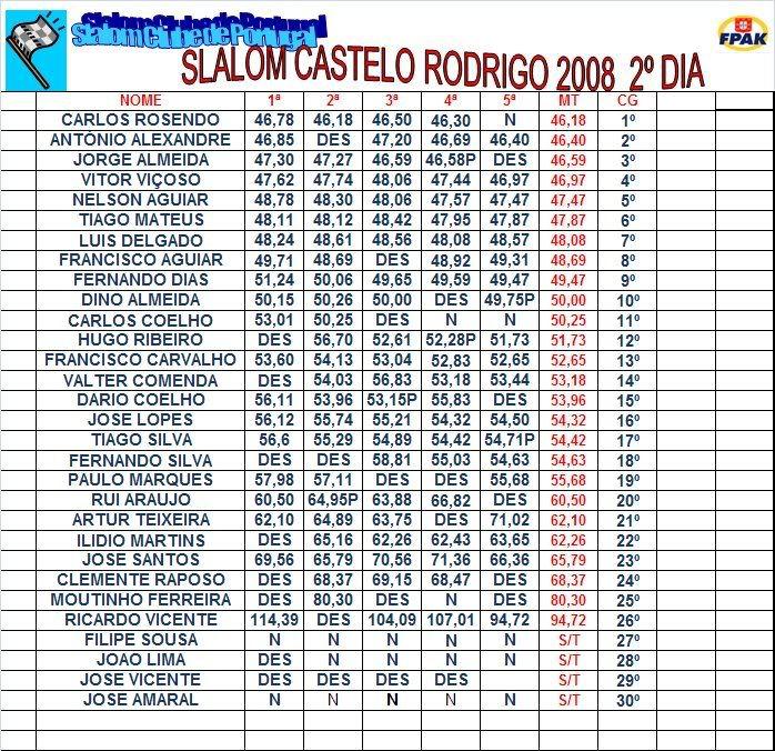 Prova de Figueira de Castelo Rodrigo Figcastrodr2