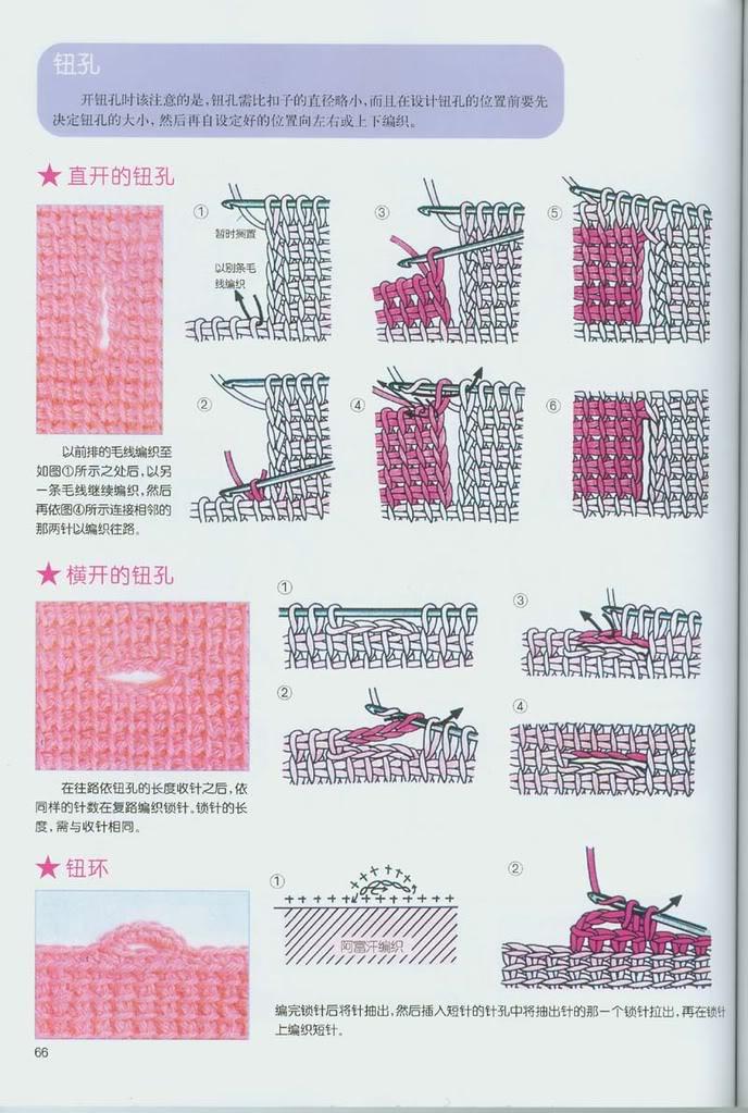 Phụ trợ trong đan móc (làm nút, khuy áo, rua cho khăn, quả bông, vv...) 0149