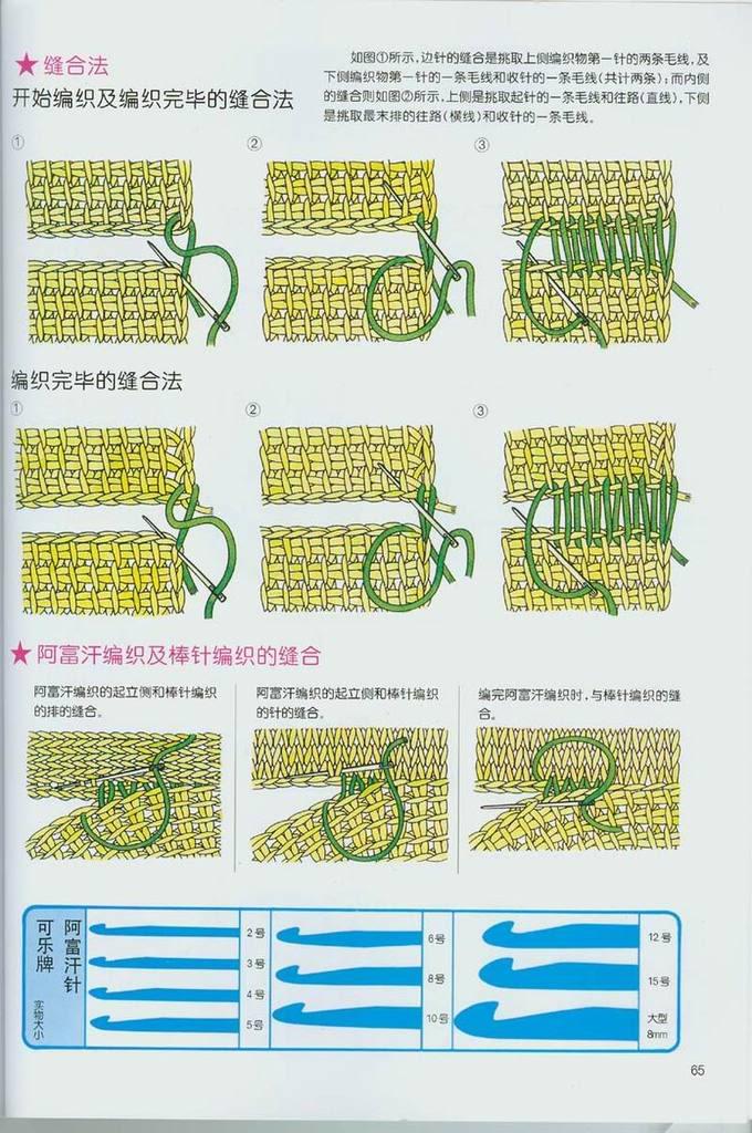 Phụ trợ trong đan móc (làm nút, khuy áo, rua cho khăn, quả bông, vv...) 0150