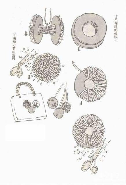 Phụ trợ trong đan móc (làm nút, khuy áo, rua cho khăn, quả bông, vv...) Bongtronub4
