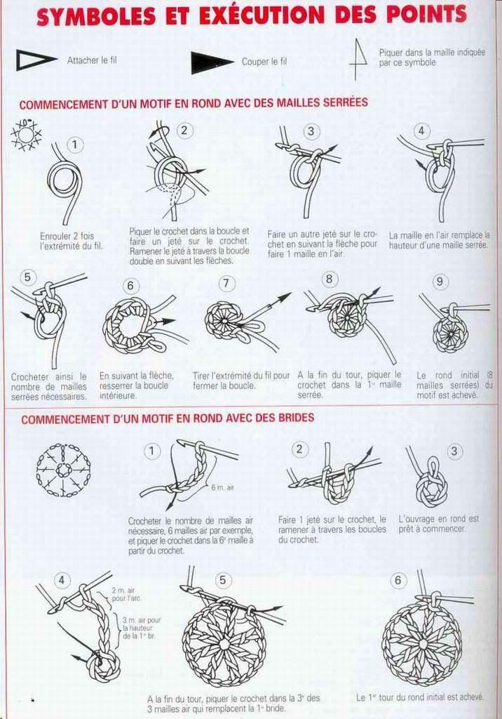 Cách móc vòng tròn Mocvongtron